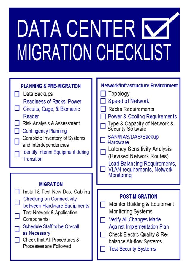 costly data center migration pitfalls and how to avoid